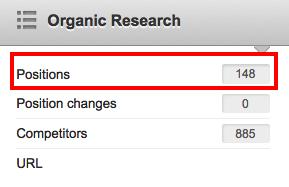 organic ranks