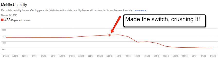 mobile-errors-graph