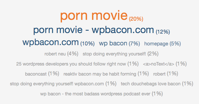 wpbacon-anchor-spam